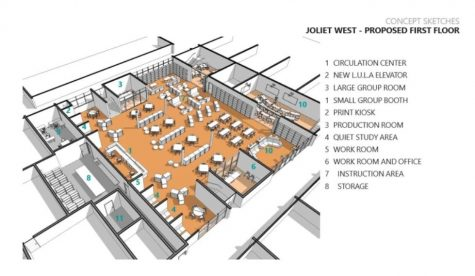 Architectural Design Plan for the new JWHS Library