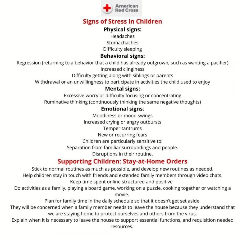 The Will County of Publich Health shared a list from the American Red Cross to recognize signs of stress.